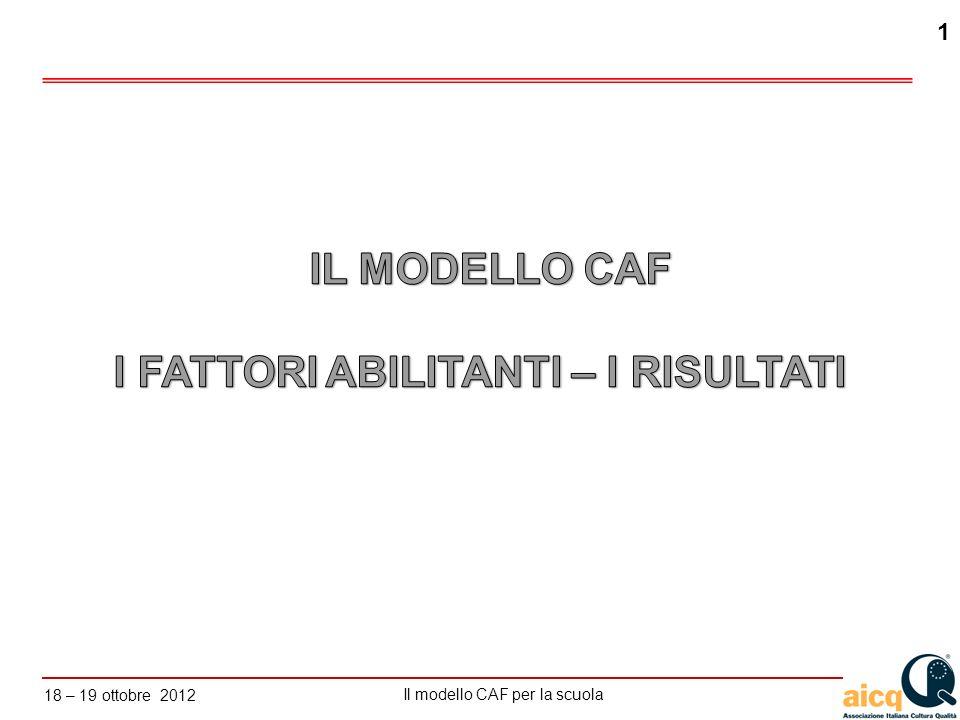 Lautovalutazione delle scuole secondo il modello CAF Il modello CAF per la scuola 18 – 19 ottobre 2012 112 Considerare i risultati ottenuti dallorganizzazione per soddisfare i bisogni e le aspettative dei discenti/delle famiglie attraverso: a.risultati relativi allimmagine complessiva dellorganizzazione (ad es.
