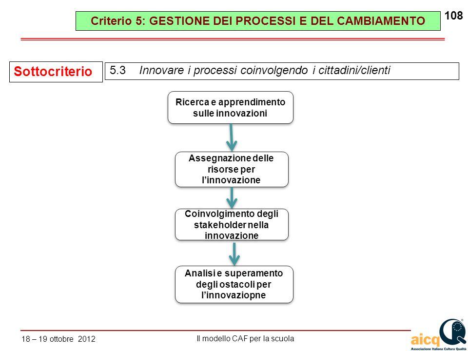 Lautovalutazione delle scuole secondo il modello CAF Il modello CAF per la scuola 18 – 19 ottobre 2012 108 5.3 Innovare i processi coinvolgendo i citt