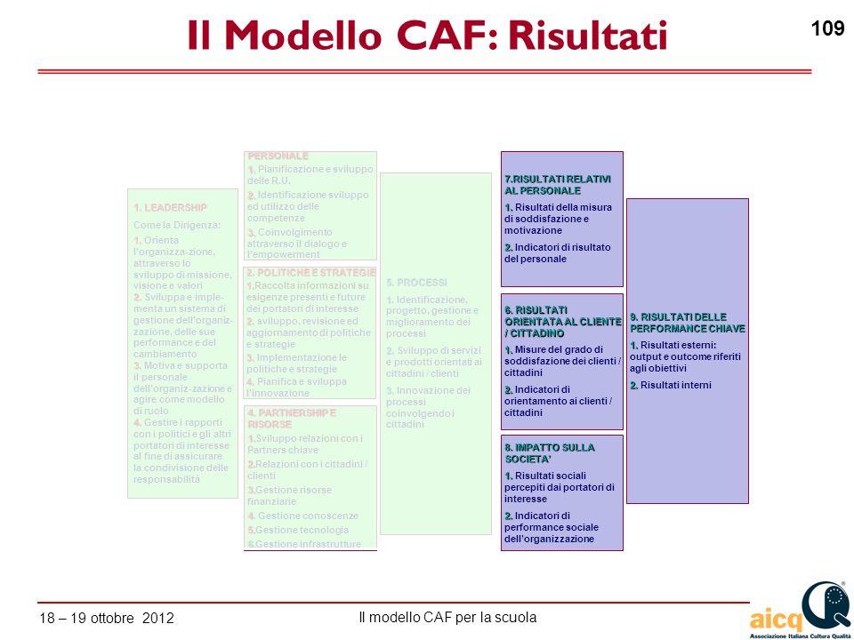 Lautovalutazione delle scuole secondo il modello CAF Il modello CAF per la scuola 18 – 19 ottobre 2012 109 1. LEADERSHIP Come la Dirigenza: 1. 1. Orie