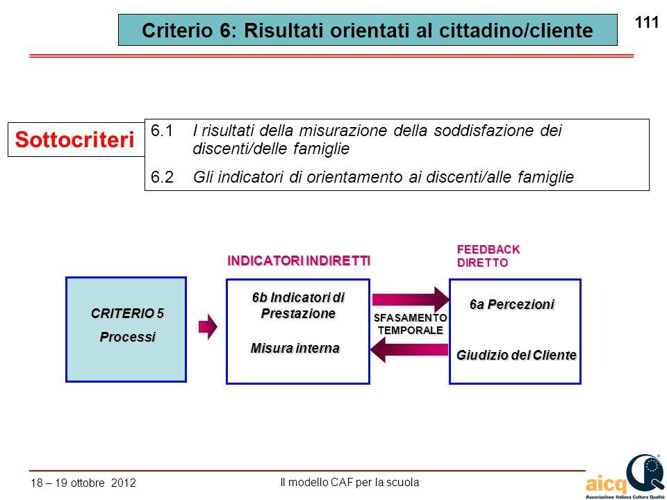 Lautovalutazione delle scuole secondo il modello CAF Il modello CAF per la scuola 18 – 19 ottobre 2012 111 6.1 I risultati della misurazione della sod