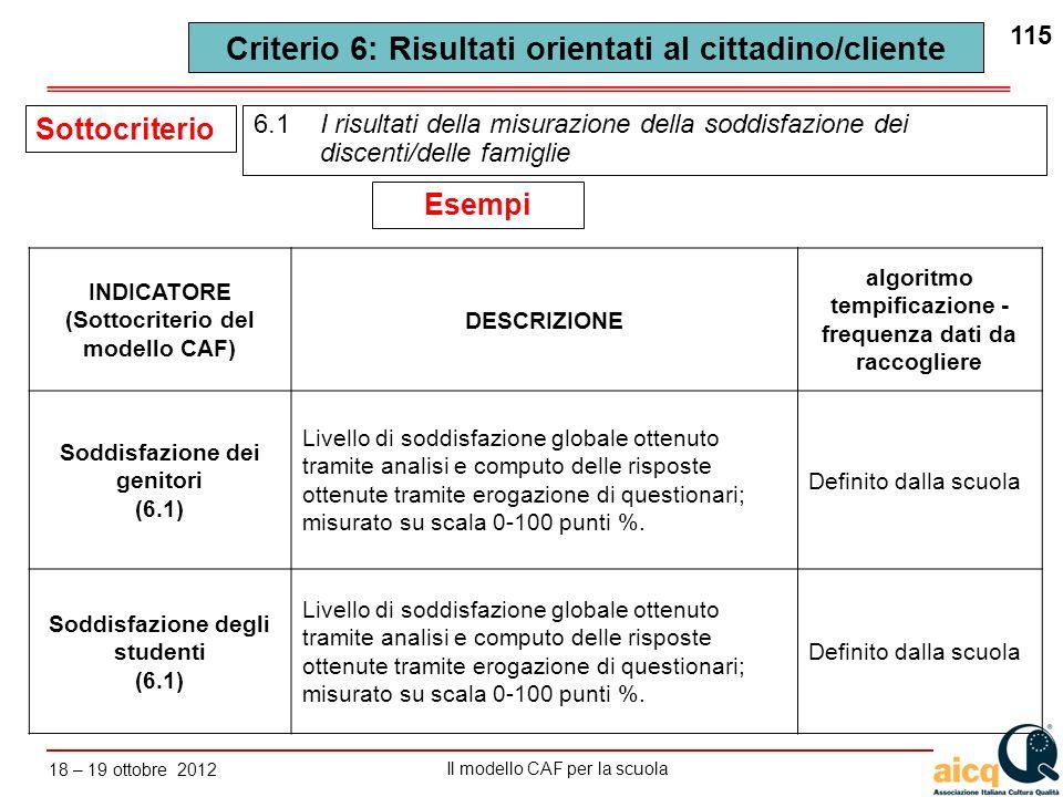 Lautovalutazione delle scuole secondo il modello CAF Il modello CAF per la scuola 18 – 19 ottobre 2012 115 6.1 I risultati della misurazione della sod