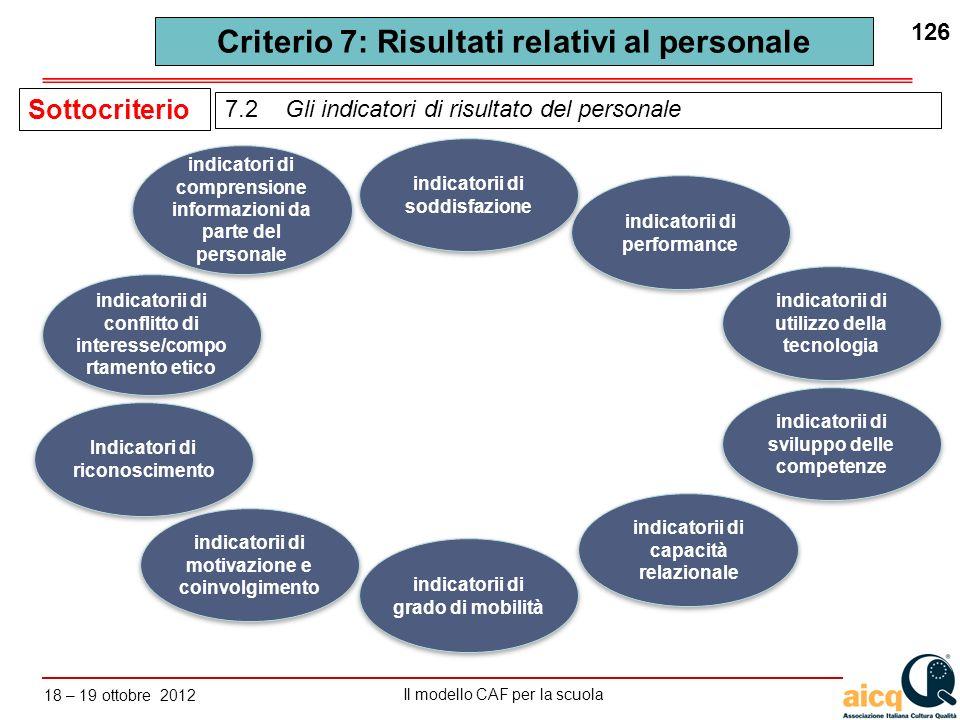 Lautovalutazione delle scuole secondo il modello CAF Il modello CAF per la scuola 18 – 19 ottobre 2012 126 Criterio 7: Risultati relativi al personale