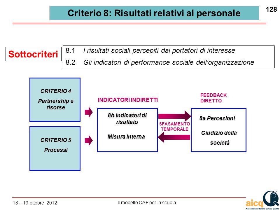 Lautovalutazione delle scuole secondo il modello CAF Il modello CAF per la scuola 18 – 19 ottobre 2012 128 Criterio 8: Risultati relativi al personale
