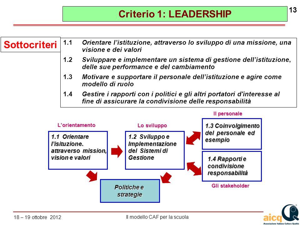 Lautovalutazione delle scuole secondo il modello CAF Il modello CAF per la scuola 18 – 19 ottobre 2012 13 1.1Orientare listituzione, attraverso lo svi
