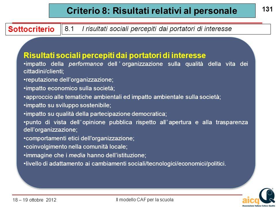 Lautovalutazione delle scuole secondo il modello CAF Il modello CAF per la scuola 18 – 19 ottobre 2012 131 Criterio 8: Risultati relativi al personale