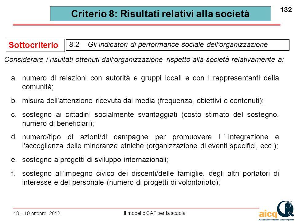 Lautovalutazione delle scuole secondo il modello CAF Il modello CAF per la scuola 18 – 19 ottobre 2012 132 8.2 Gli indicatori di performance sociale d