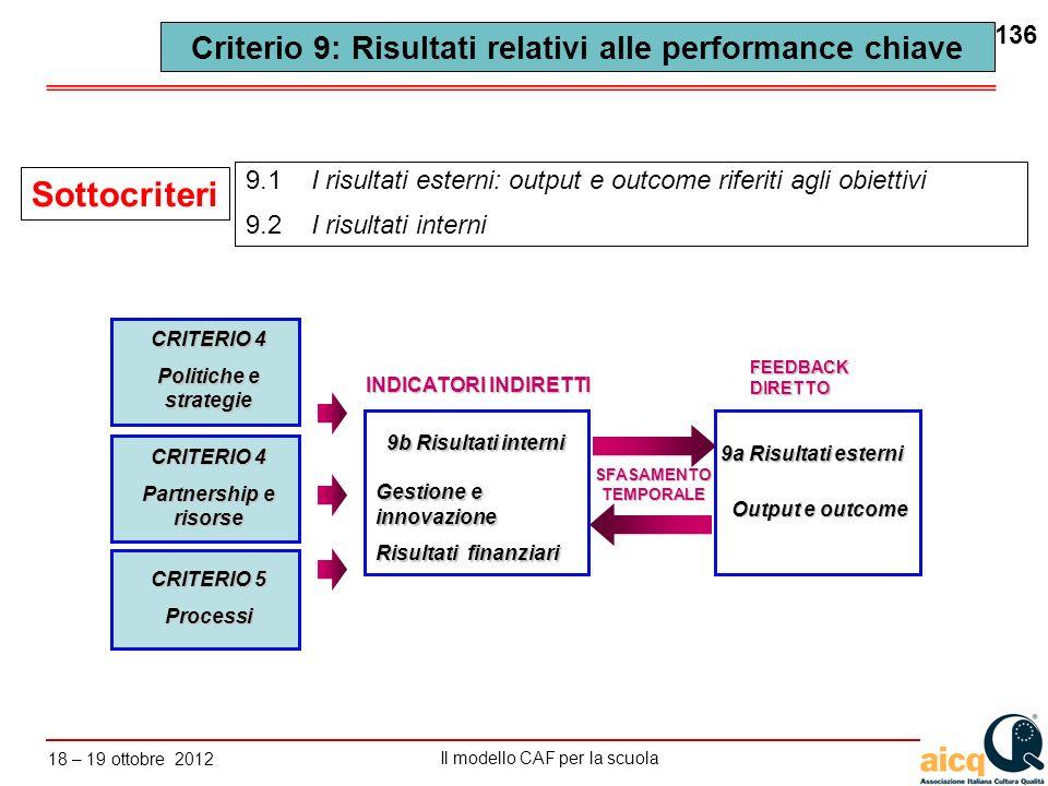 Lautovalutazione delle scuole secondo il modello CAF Il modello CAF per la scuola 18 – 19 ottobre 2012 136 9.1 I risultati esterni: output e outcome r