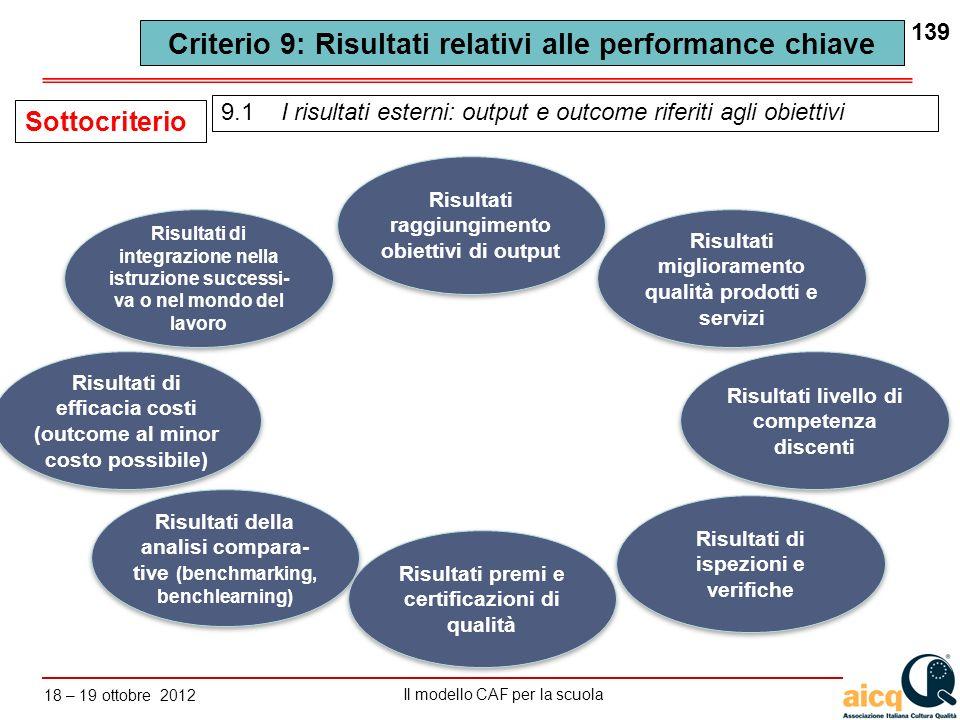Lautovalutazione delle scuole secondo il modello CAF Il modello CAF per la scuola 18 – 19 ottobre 2012 139 9.1 I risultati esterni: output e outcome r