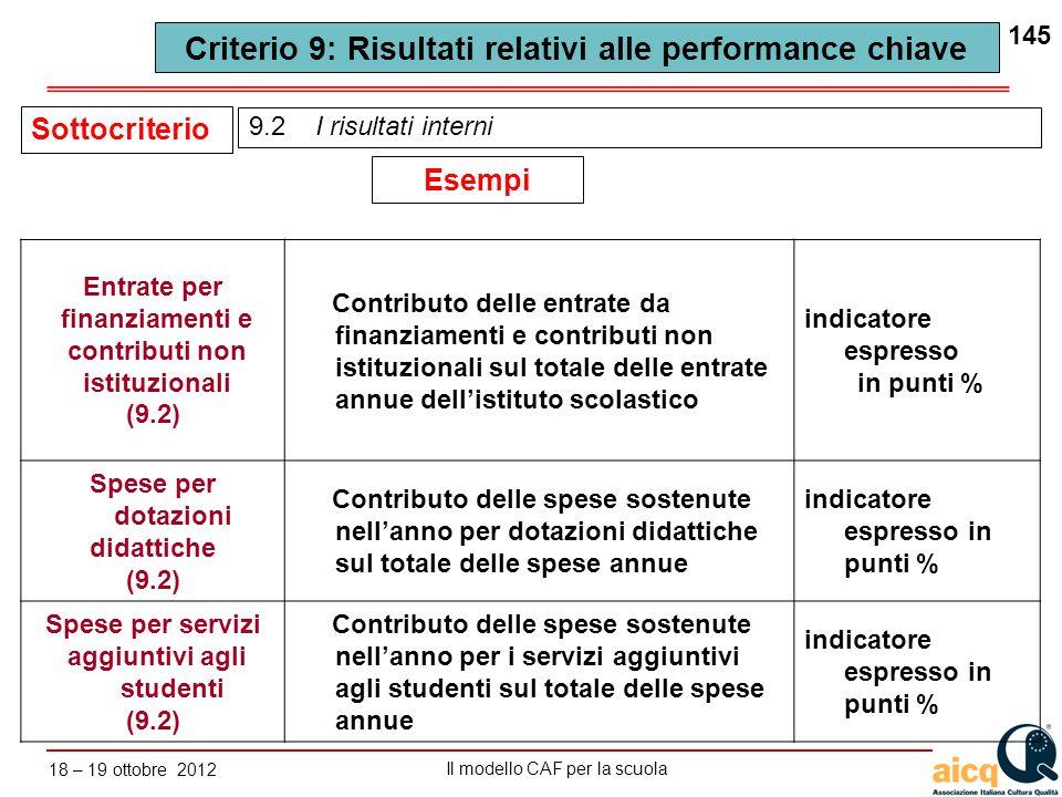 Lautovalutazione delle scuole secondo il modello CAF Il modello CAF per la scuola 18 – 19 ottobre 2012 145 9.2 I risultati interni Sottocriterio Crite