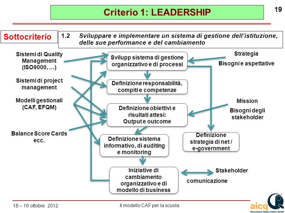 Lautovalutazione delle scuole secondo il modello CAF Il modello CAF per la scuola 18 – 19 ottobre 2012 19 Svilupp sistema di gestione organizzativo e