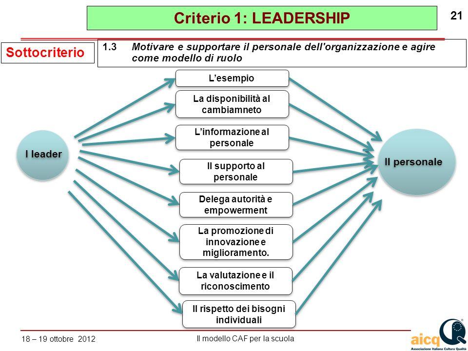 Lautovalutazione delle scuole secondo il modello CAF Il modello CAF per la scuola 18 – 19 ottobre 2012 21 1.3Motivare e supportare il personale dell'o