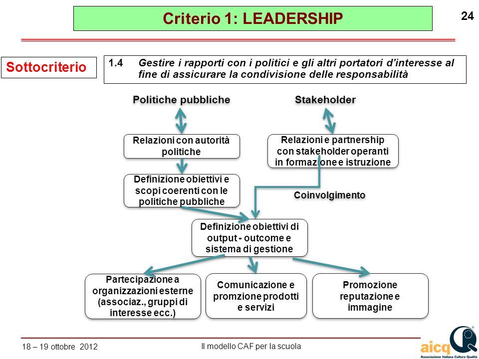 Lautovalutazione delle scuole secondo il modello CAF Il modello CAF per la scuola 18 – 19 ottobre 2012 24 Criterio 1: LEADERSHIP Sottocriterio 1.4Gest