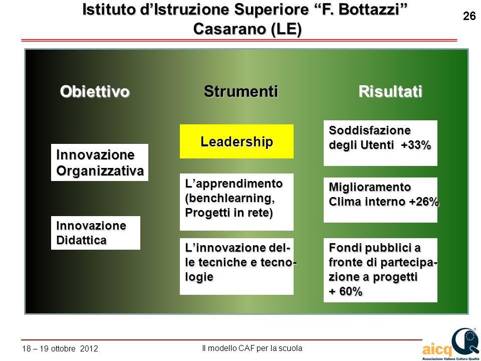 Lautovalutazione delle scuole secondo il modello CAF Il modello CAF per la scuola 18 – 19 ottobre 2012 26 InnovazioneOrganizzativa ObiettivoStrumentiR