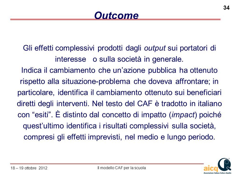 Lautovalutazione delle scuole secondo il modello CAF Il modello CAF per la scuola 18 – 19 ottobre 2012 34 Outcome Gli effetti complessivi prodotti dag