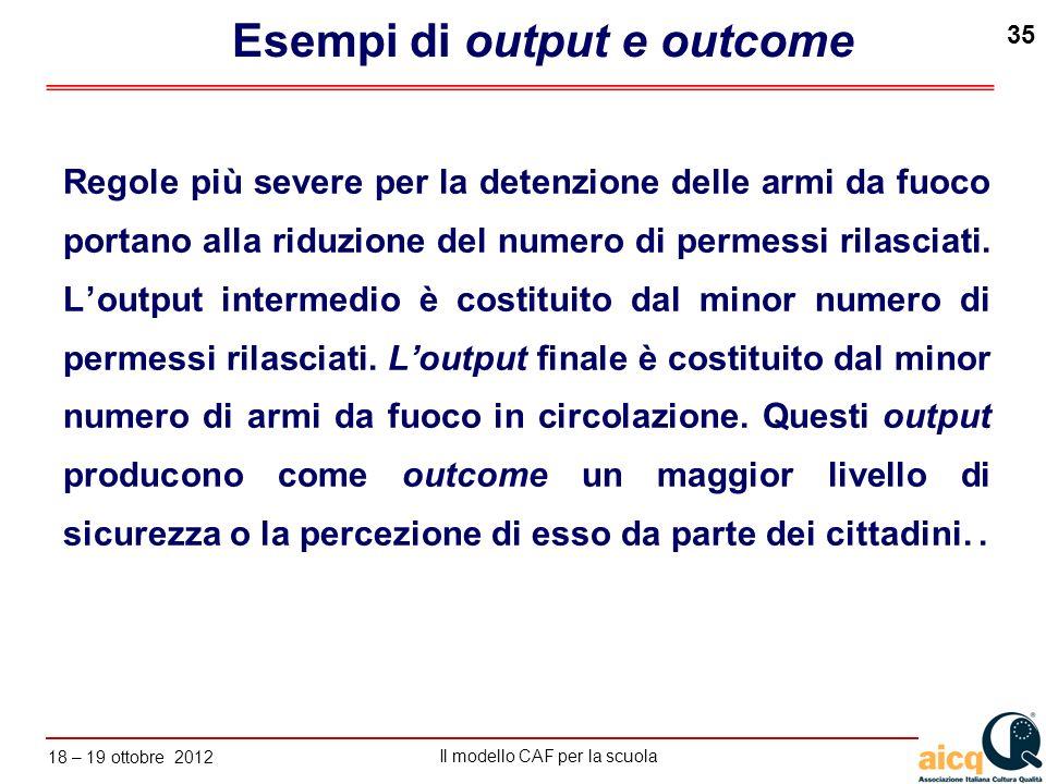 Lautovalutazione delle scuole secondo il modello CAF Il modello CAF per la scuola 18 – 19 ottobre 2012 35 Esempi di output e outcome Regole più severe