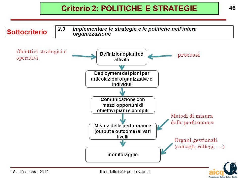 Lautovalutazione delle scuole secondo il modello CAF Il modello CAF per la scuola 18 – 19 ottobre 2012 46 Sottocriterio 2.3 Implementare le strategie