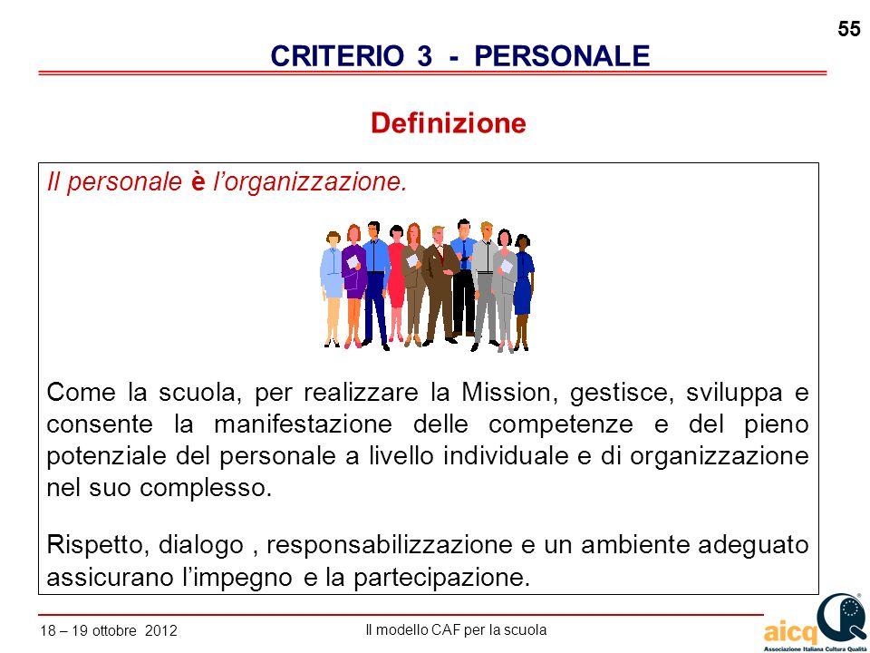 Lautovalutazione delle scuole secondo il modello CAF Il modello CAF per la scuola 18 – 19 ottobre 2012 55 Il personale è lorganizzazione. Come la scuo