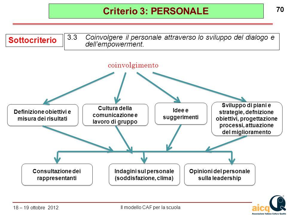 Lautovalutazione delle scuole secondo il modello CAF Il modello CAF per la scuola 18 – 19 ottobre 2012 70 3.3 Coinvolgere il personale attraverso lo s