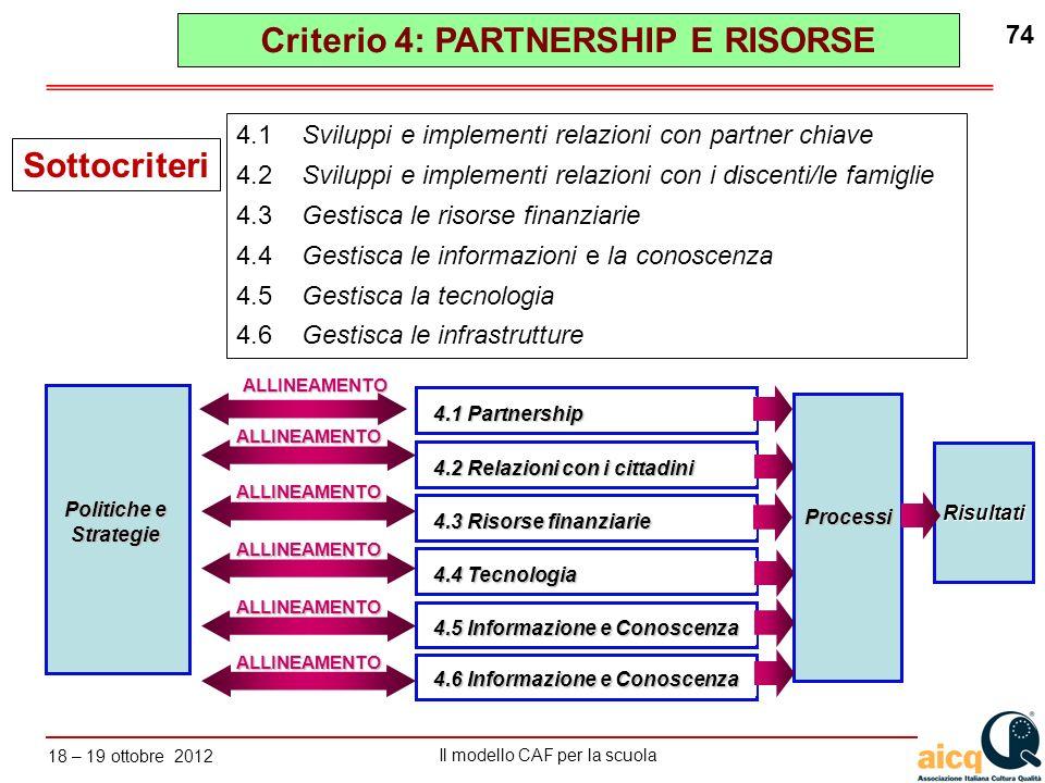 Lautovalutazione delle scuole secondo il modello CAF Il modello CAF per la scuola 18 – 19 ottobre 2012 74 4.1 Sviluppi e implementi relazioni con part