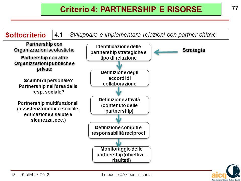 Lautovalutazione delle scuole secondo il modello CAF Il modello CAF per la scuola 18 – 19 ottobre 2012 77 4.1 Sviluppare e implementare relazioni con