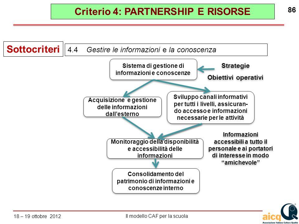 Lautovalutazione delle scuole secondo il modello CAF Il modello CAF per la scuola 18 – 19 ottobre 2012 86 4.4Gestire le informazioni e la conoscenza S