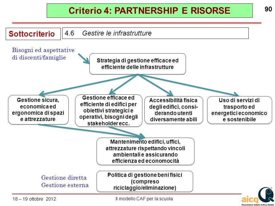 Lautovalutazione delle scuole secondo il modello CAF Il modello CAF per la scuola 18 – 19 ottobre 2012 90 4.6Gestire le infrastrutture Sottocriterio C