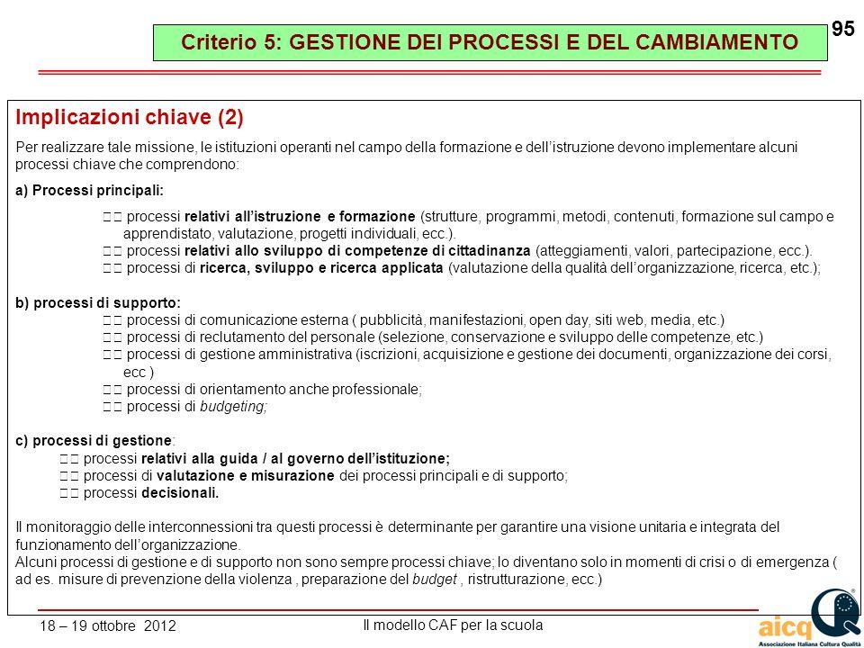 Lautovalutazione delle scuole secondo il modello CAF Il modello CAF per la scuola 18 – 19 ottobre 2012 95 Implicazioni chiave (2) Per realizzare tale