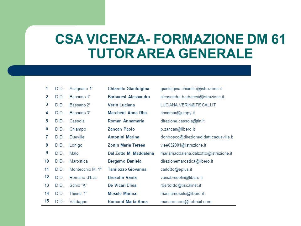 CSA VICENZA – ZONA BERICA INFORMATICA SCUOLACORSIN.PARTEC.ALTRE SC.