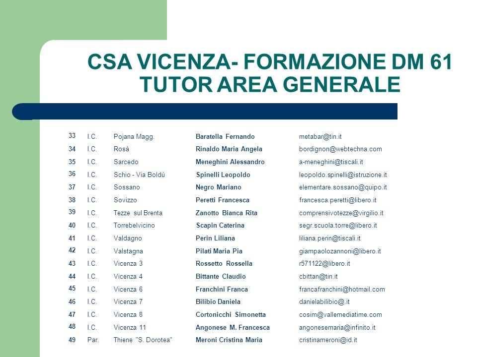 CSA VICENZA- FORMAZIONE DM 61 FORMAZIONE TUTOR INGLESE E INFORMATICA A CURA DELLA DIREZIONE REGIONALE FORMAZIONE TUTOR AREA GENERALE A CURA DELLA DIREZIONE REGIONALE (CON ORGANIZZAZIONE DEI CORSI DA PARTE DEI CSA)