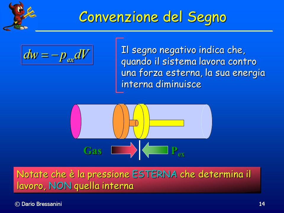 © Dario Bressanini14 Convenzione del Segno Il segno negativo indica che, quando il sistema lavora contro una forza esterna, la sua energia interna dim