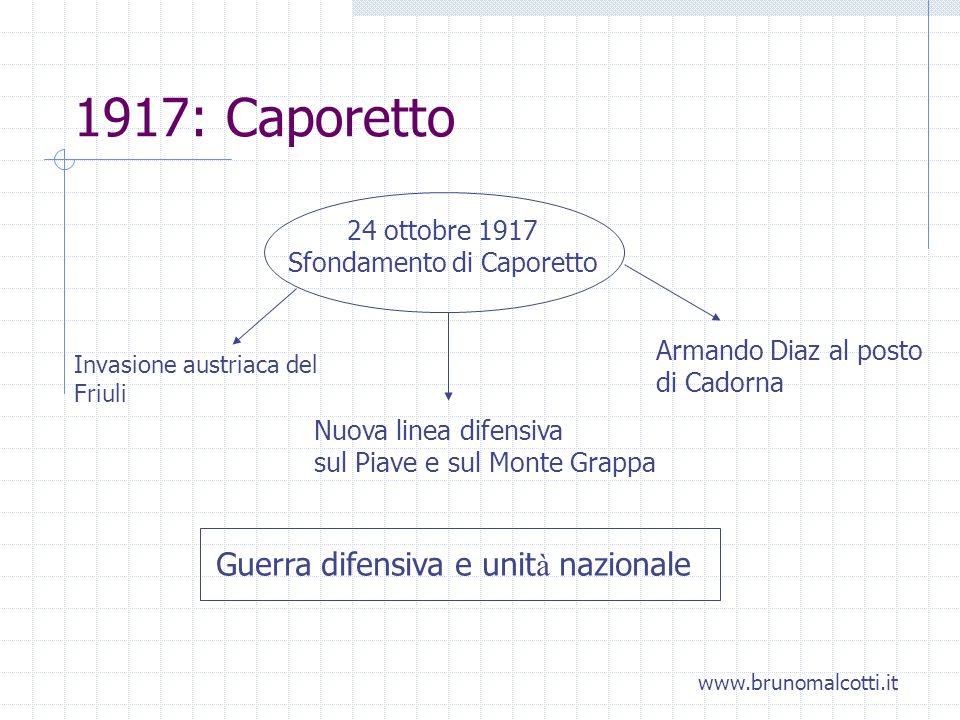 1917: Caporetto 24 ottobre 1917 Sfondamento di Caporetto Invasione austriaca del Friuli Nuova linea difensiva sul Piave e sul Monte Grappa Armando Dia