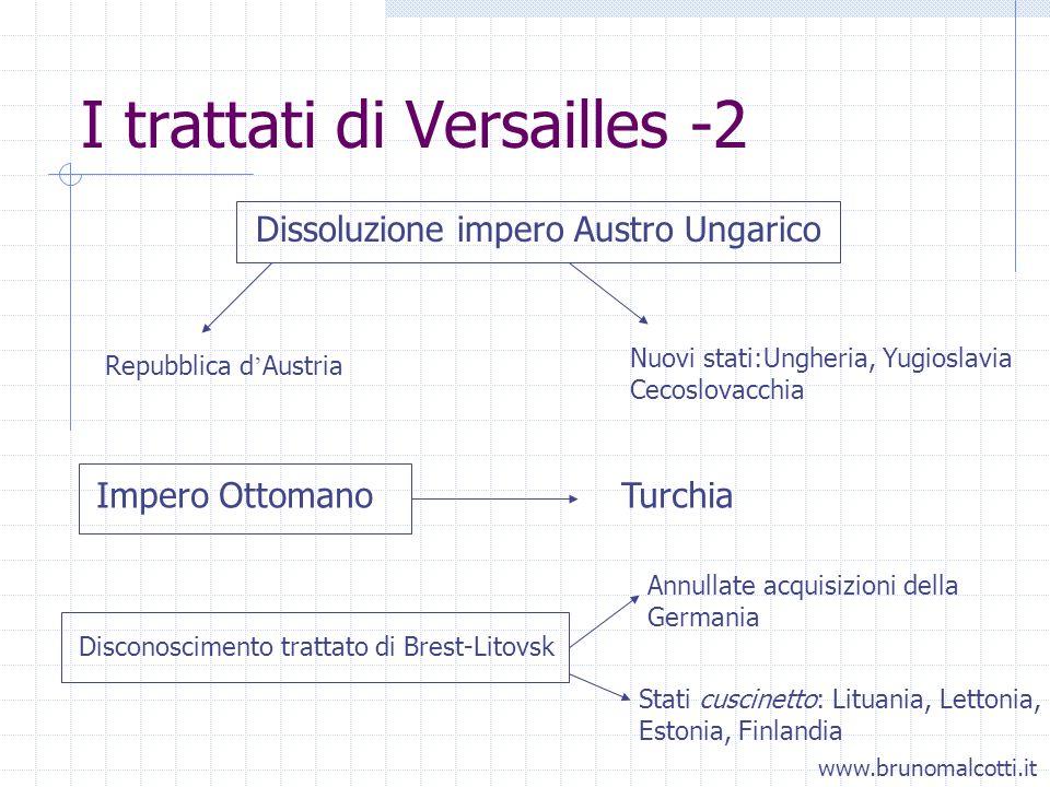 I trattati di Versailles -2 Dissoluzione impero Austro Ungarico Repubblica d Austria Nuovi stati:Ungheria, Yugioslavia Cecoslovacchia Impero OttomanoT