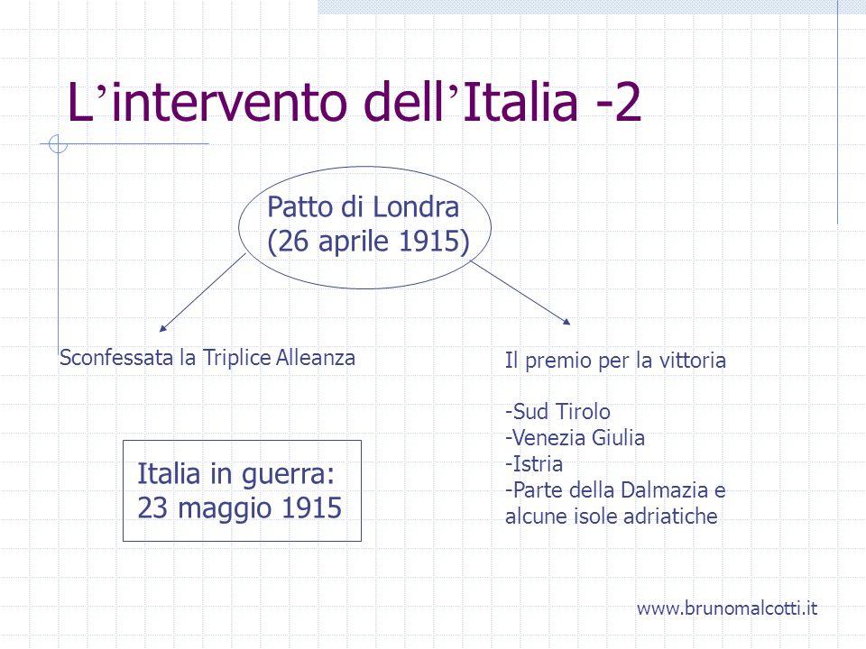 L intervento dell Italia -2 Patto di Londra (26 aprile 1915) Sconfessata la Triplice Alleanza Il premio per la vittoria -Sud Tirolo -Venezia Giulia -I