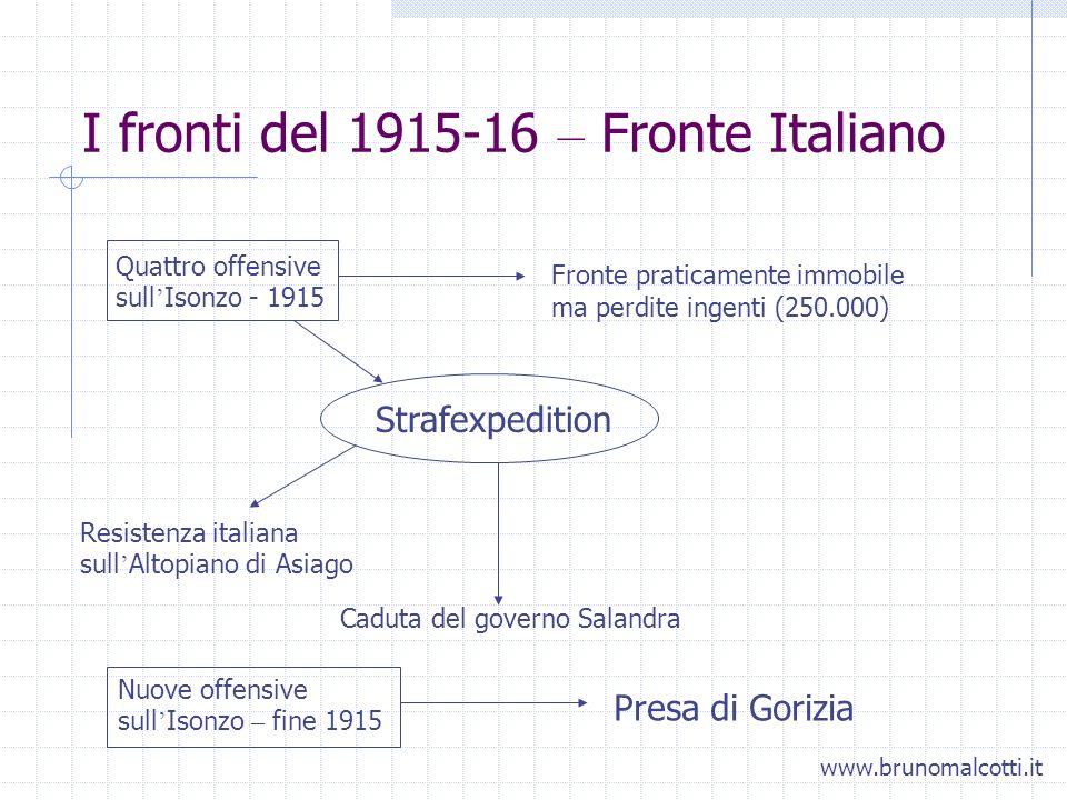 I fronti del 1915-16 – Fronte Italiano Quattro offensive sull Isonzo - 1915 Fronte praticamente immobile ma perdite ingenti (250.000) Strafexpedition