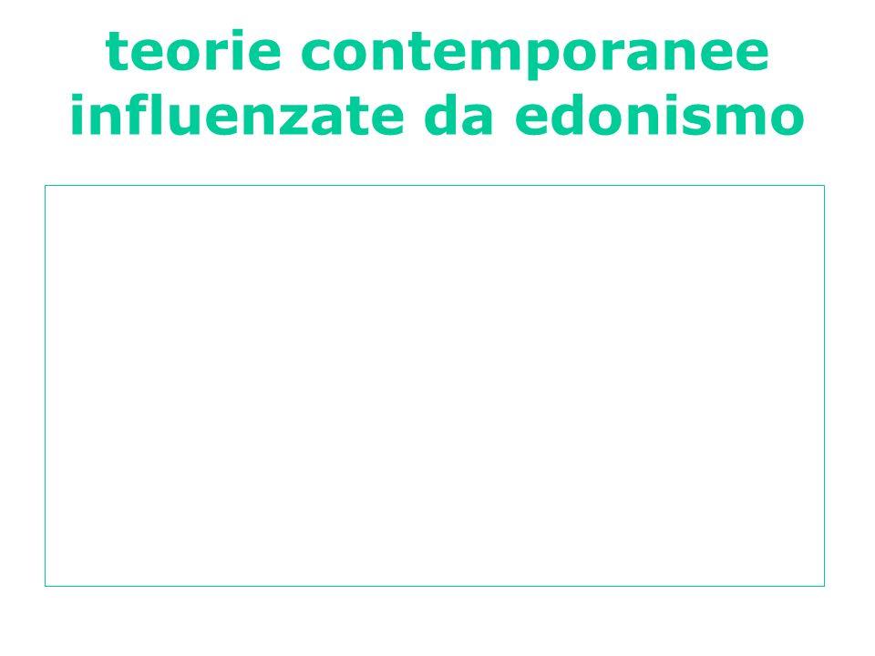 teorie contemporanee influenzate da edonismo le teorie della condotta economica la teoria dello scambio la teoria dellapprendimento mediante rinforzo