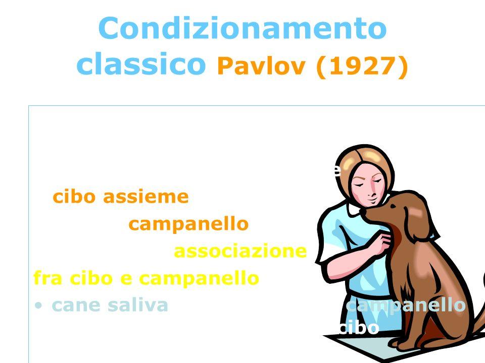 Condizionamento classico Pavlov (1927) cane saliva naturalmente alla vista del cibo presentando ripetutamente il cibo assieme ad un altro stimolo (cam
