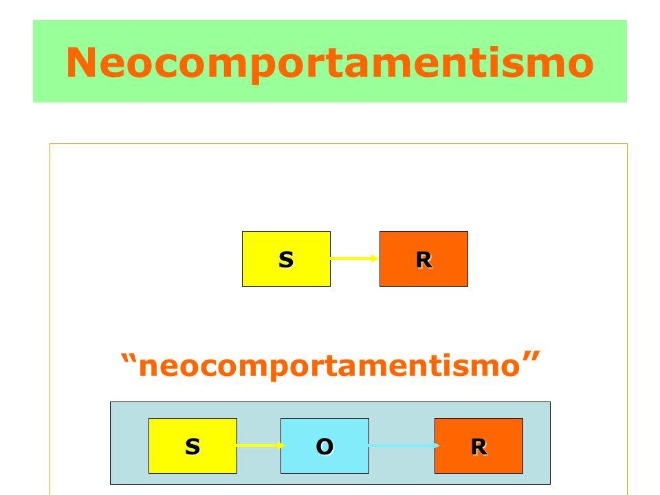 Neocomportamentismo Comportamento umano è troppo complesso per Dal comportamentismo radicale al neocomportamentismo SR ROS
