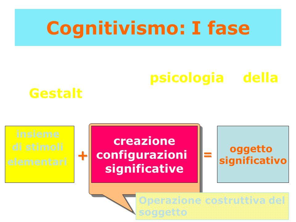 Cognitivismo: I fase Come orientamento teorico: origini nella psicologia della Gestalt insieme di stimoli elementari creazione configurazioni signific
