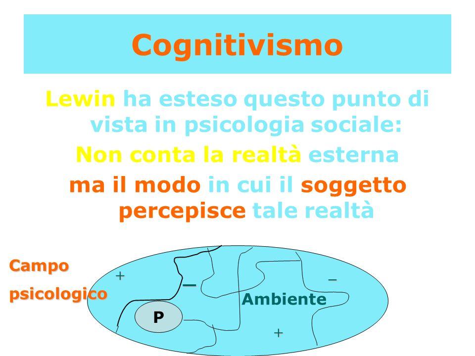 Lewin ha esteso questo punto di vista in psicologia sociale: Non conta la realtà esterna ma il modo in cui il soggetto percepisce tale realtà Cognitiv