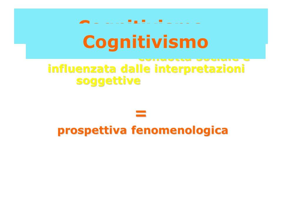 condotta sociale è influenzata dalle interpretazioni soggettive Sostenere che la condotta sociale è influenzata dalle interpretazioni soggettive degli