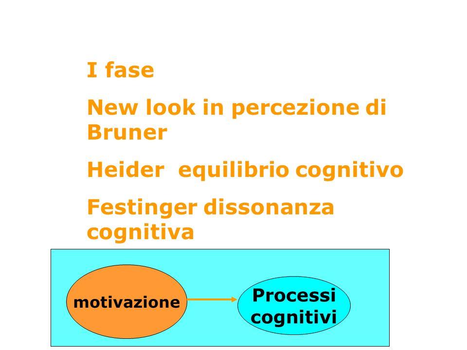 I fase New look in percezione di Bruner Heider equilibrio cognitivo Festinger dissonanza cognitiva motivazione Processi cognitivi