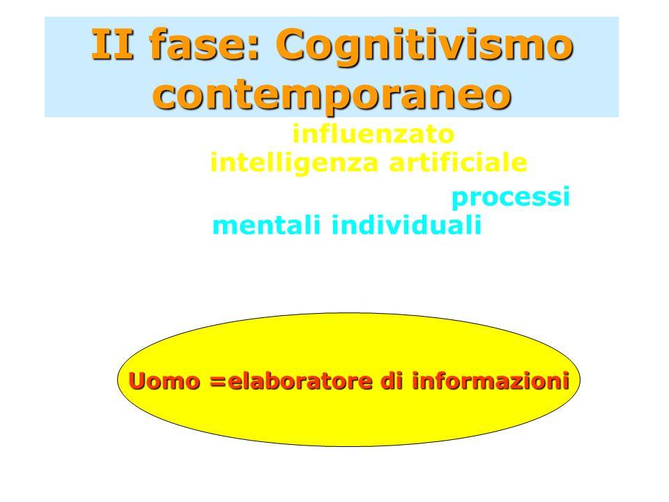 Uomo =elaboratore di informazioni II fase: Cognitivismo contemporaneo più fortemente influenzato dagli studi su intelligenza artificiale focalizza att