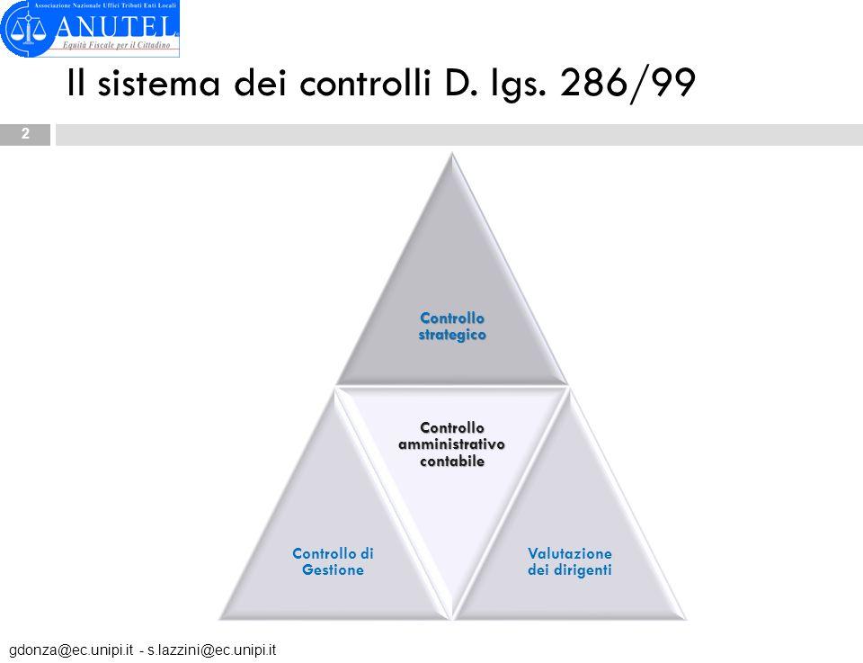 Il sistema dei controlli D. lgs. 286/99 Controllo strategico Controllo di Gestione Controllo amministrativo contabile Valutazione dei dirigenti 2 gdon