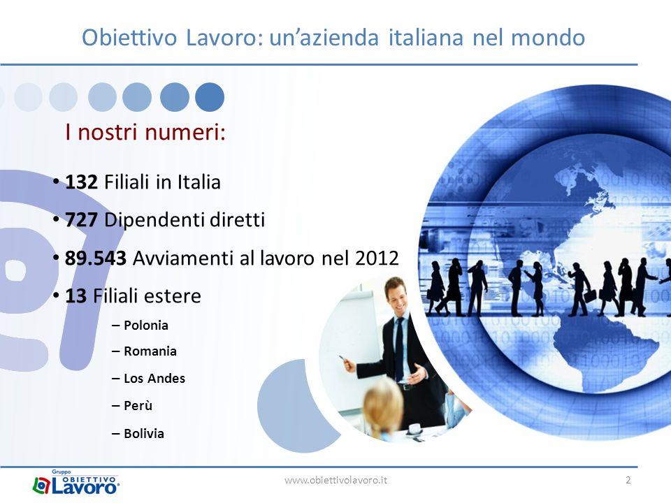 Obiettivo Lavoro: unazienda italiana nel mondo 132 Filiali in Italia 727 Dipendenti diretti 89.543 Avviamenti al lavoro nel 2012 13 Filiali estere – P