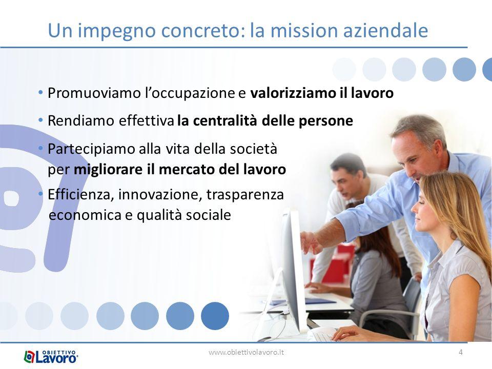 www.obiettivolavoro.it4 Promuoviamo loccupazione e valorizziamo il lavoro Rendiamo effettiva la centralità delle persone Partecipiamo alla vita della