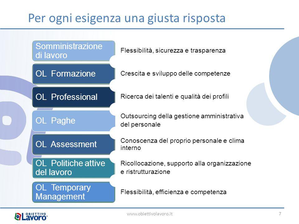 Per ogni esigenza una giusta risposta www.obiettivolavoro.it7 Somministrazione di lavoro Flessibilità, sicurezza e trasparenza OL Formazione Crescita