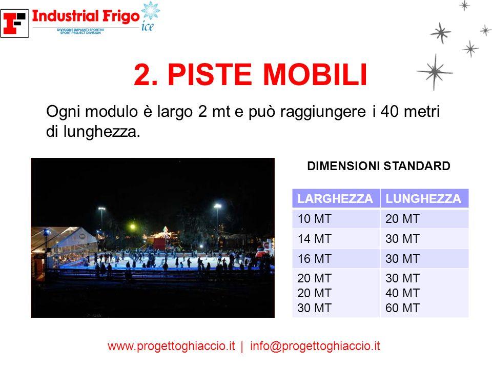 www.progettoghiaccio.it | info@progettoghiaccio.it 3.