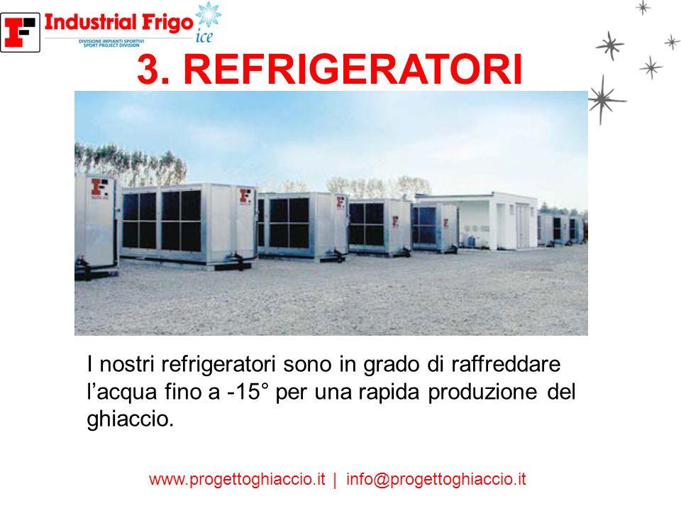 www.progettoghiaccio.it | info@progettoghiaccio.it 4.