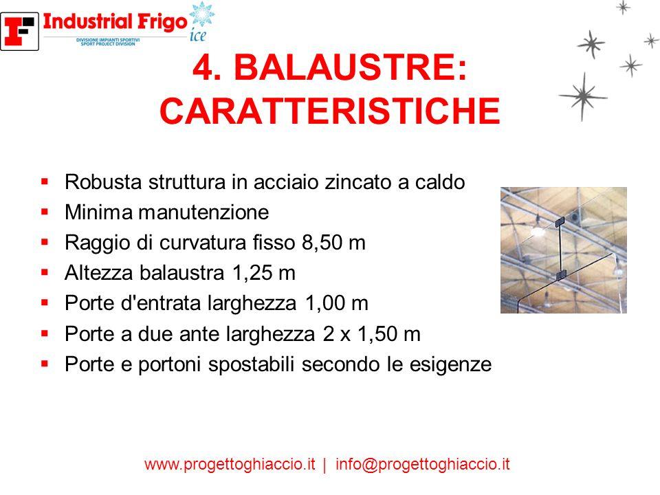 www.progettoghiaccio.it | info@progettoghiaccio.it 5. PATTINI