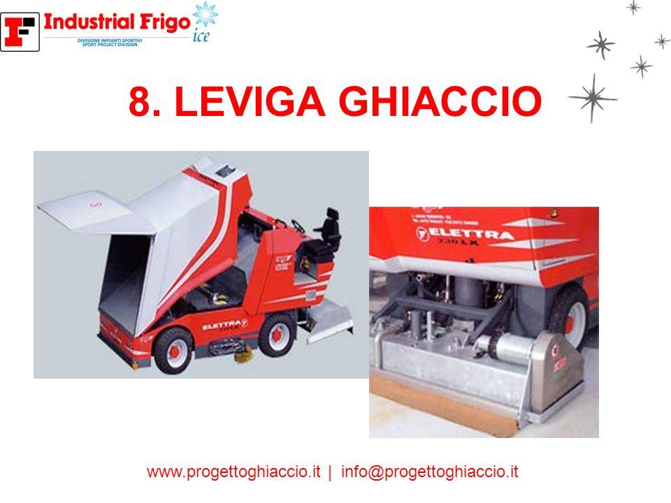 www.progettoghiaccio.it | info@progettoghiaccio.it 8.